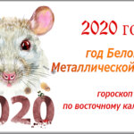 Гороскоп на 2020 год Крысы по знаку зодиака